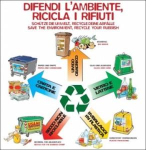 raccolta-differenziata-rifiuti