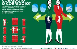 Alitalia e Delta: biglietti in offerta per volare sulla rotta Milano Malpensa – New York JFK